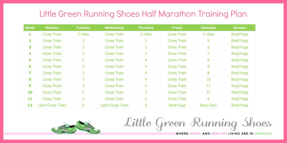 Strength Training for Runners - Half Marathon Training Plan