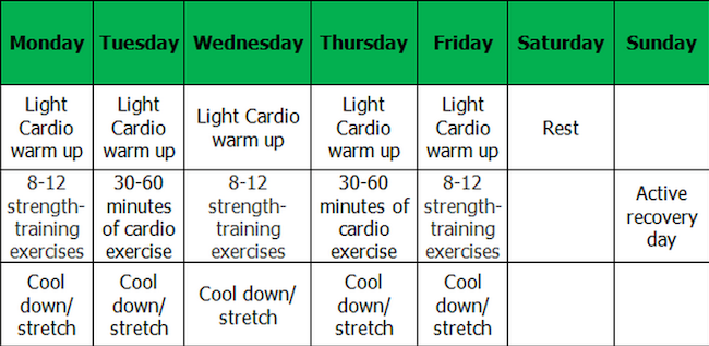 Strength Training for Runners workout weekly plan